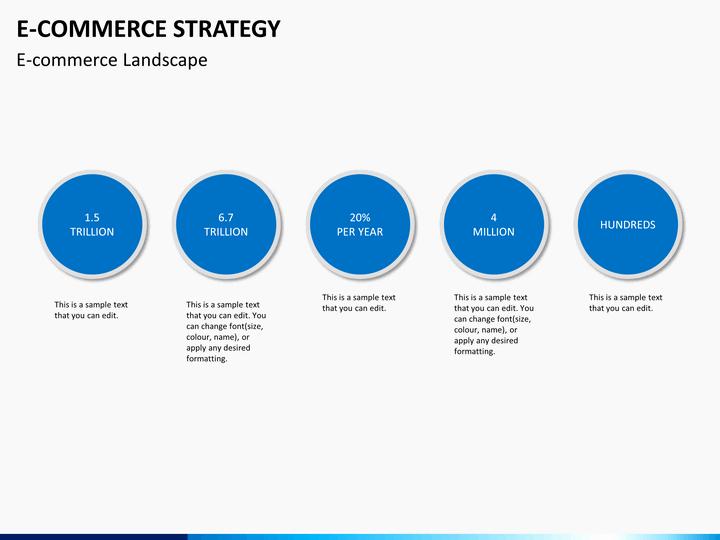 Ecommerce Marketing Plan Template Luxury E Merce Strategy Powerpoint Template