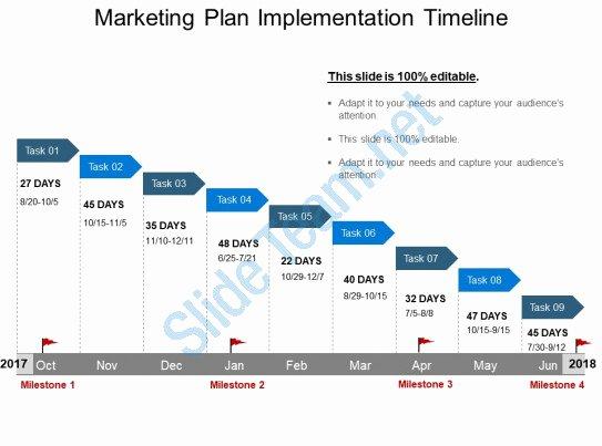 Ecommerce Marketing Plan Template Unique Style Concepts 1 Decline 9 Piece Powerpoint