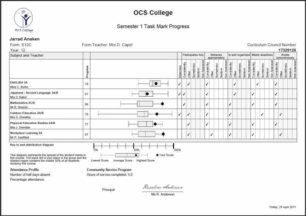 Elementary Progress Report Template Awesome 7 Free Progress Report Templates Excel Pdf formats