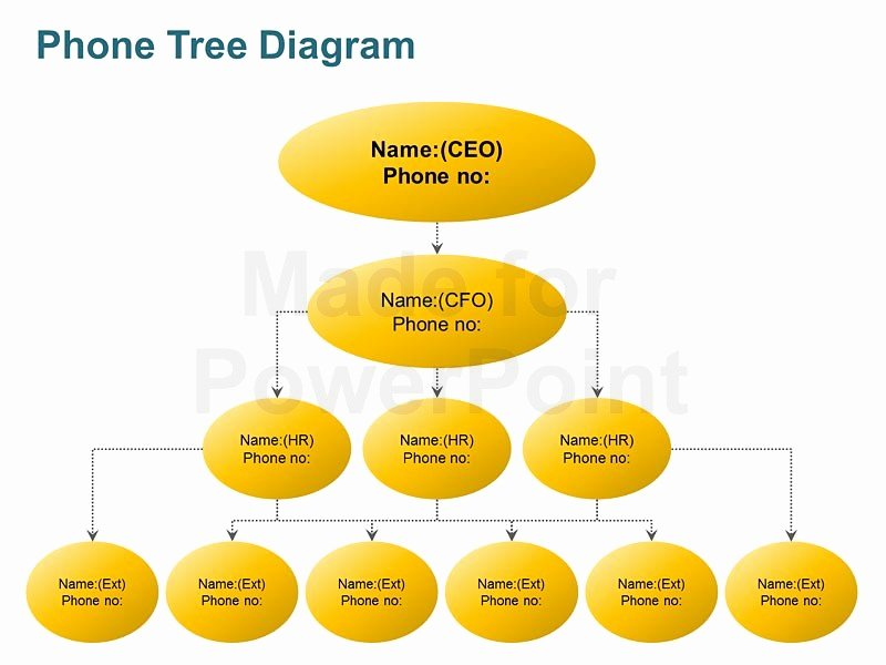 Emergency Call Tree Template Unique Phone Tree Diagram Editable Powerpoint Template