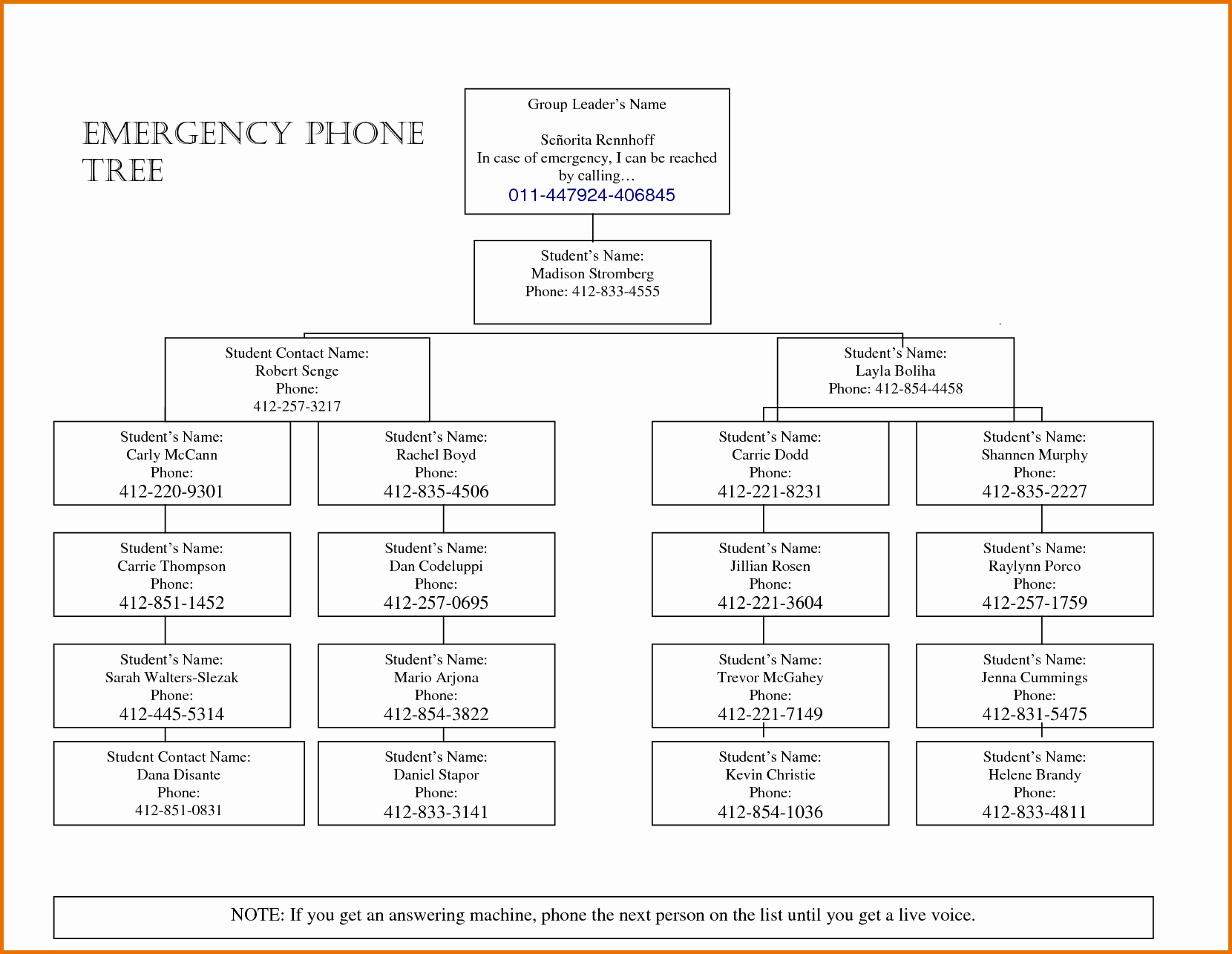 Emergency Phone Tree Template Best Of 7 Call Tree Templatereference Letters Words