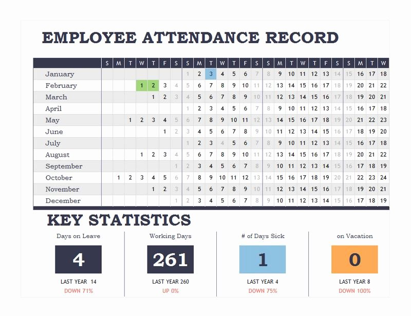 Employee attendance Records Template Luxury Employee attendance Record