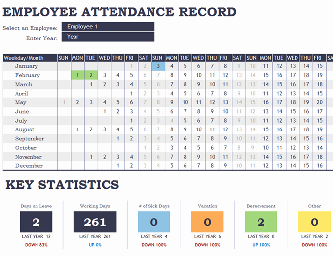 Employee attendance Tracker Template Elegant 25 Printable attendance Sheet Templates [excel Word