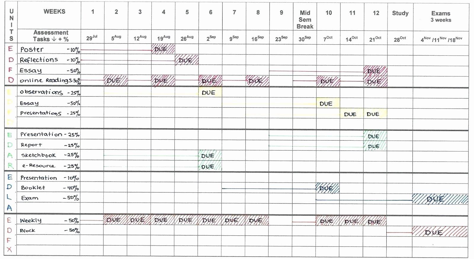 Employee Break Schedule Template New Template Employee Break Schedule Template