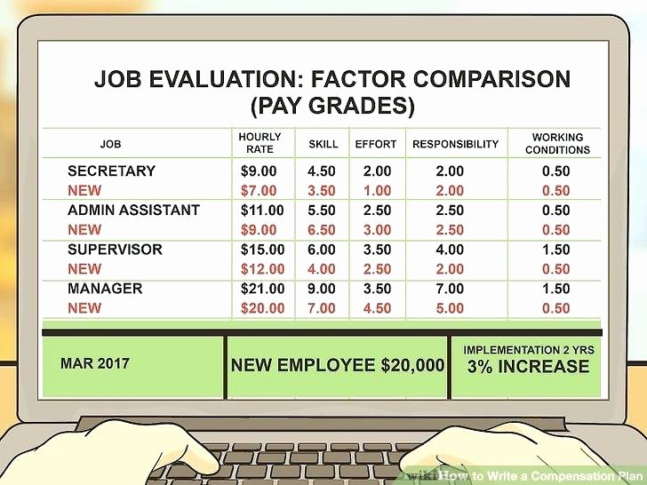 Employee Compensation Plan Template Awesome Employee Pensation Plan Example Sample Pay Plans Sales
