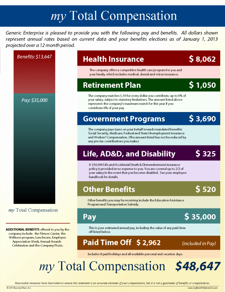 Employee Compensation Plan Template Best Of Mybenefitstatements Show Your Employees the Value Of
