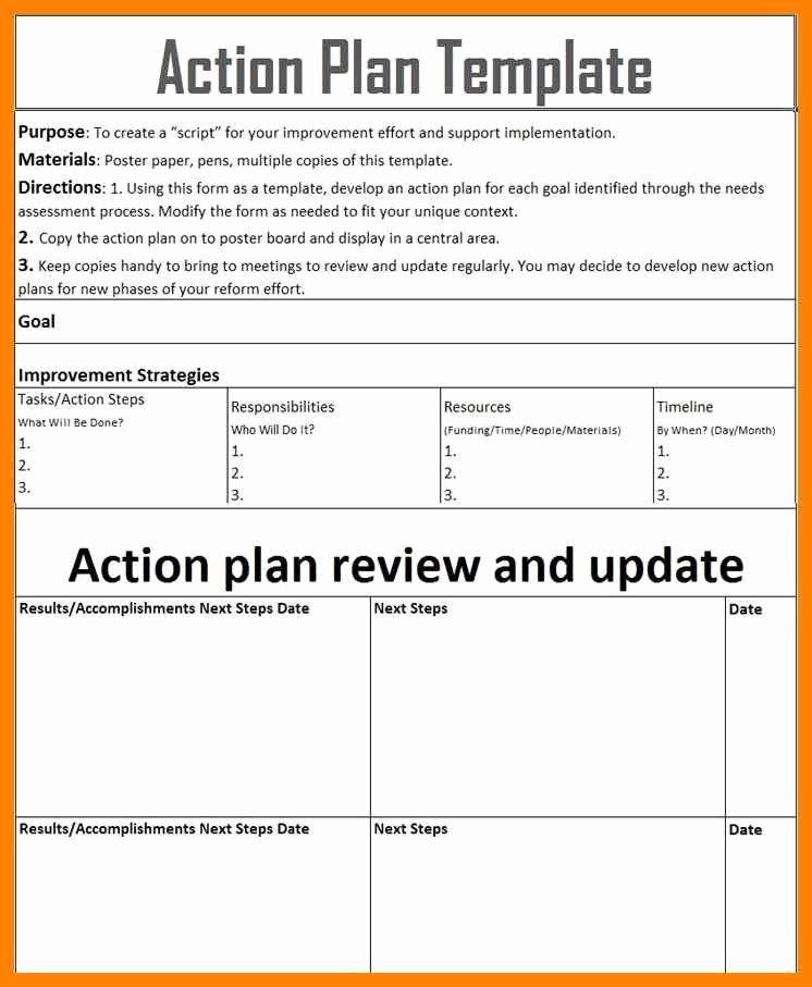 Employee Corrective Action Plan Template Inspirational Corrective Action Plan