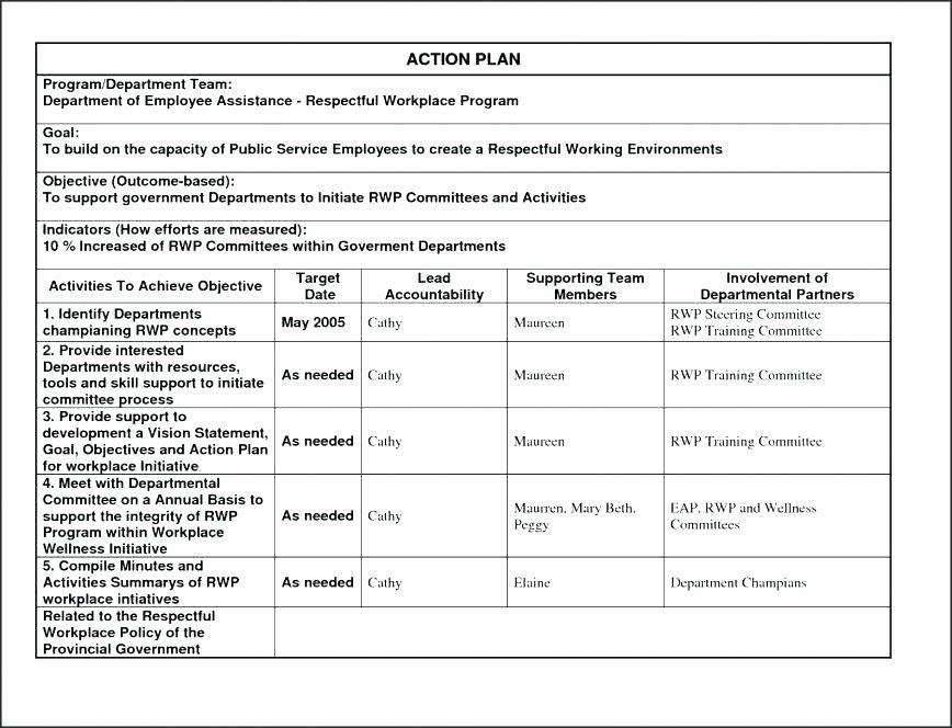Employee Corrective Action Plan Template Luxury Employee Survey Action Plan Sample Template Model Example