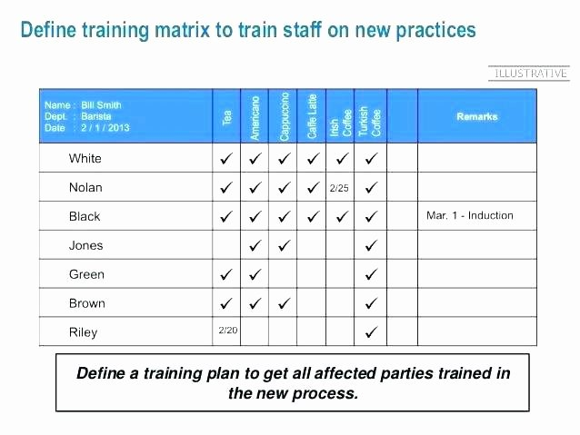 Employee Cross Training Template Awesome Employee Cross Training Template – Flybymedia