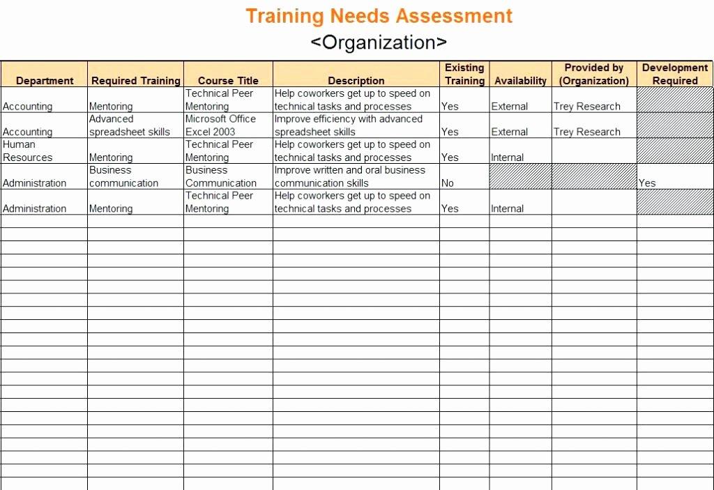 Employee Cross Training Template Inspirational Employee Cross Training Template – Flybymedia