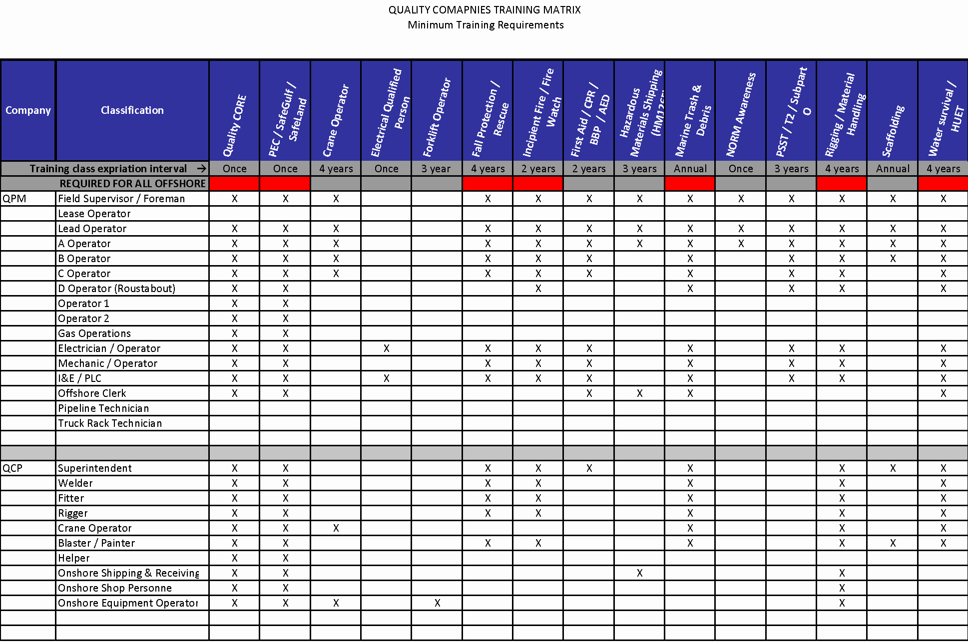 Employee Cross Training Template Luxury Training Matrix Should We Ditch Replace Huge Tables On