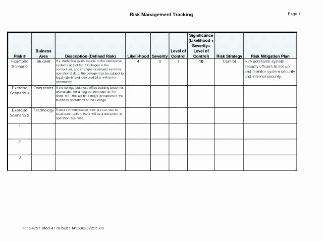 Employee Cross Training Template Luxury Training Schedule Excel Template Matrix – Wordsmithservices