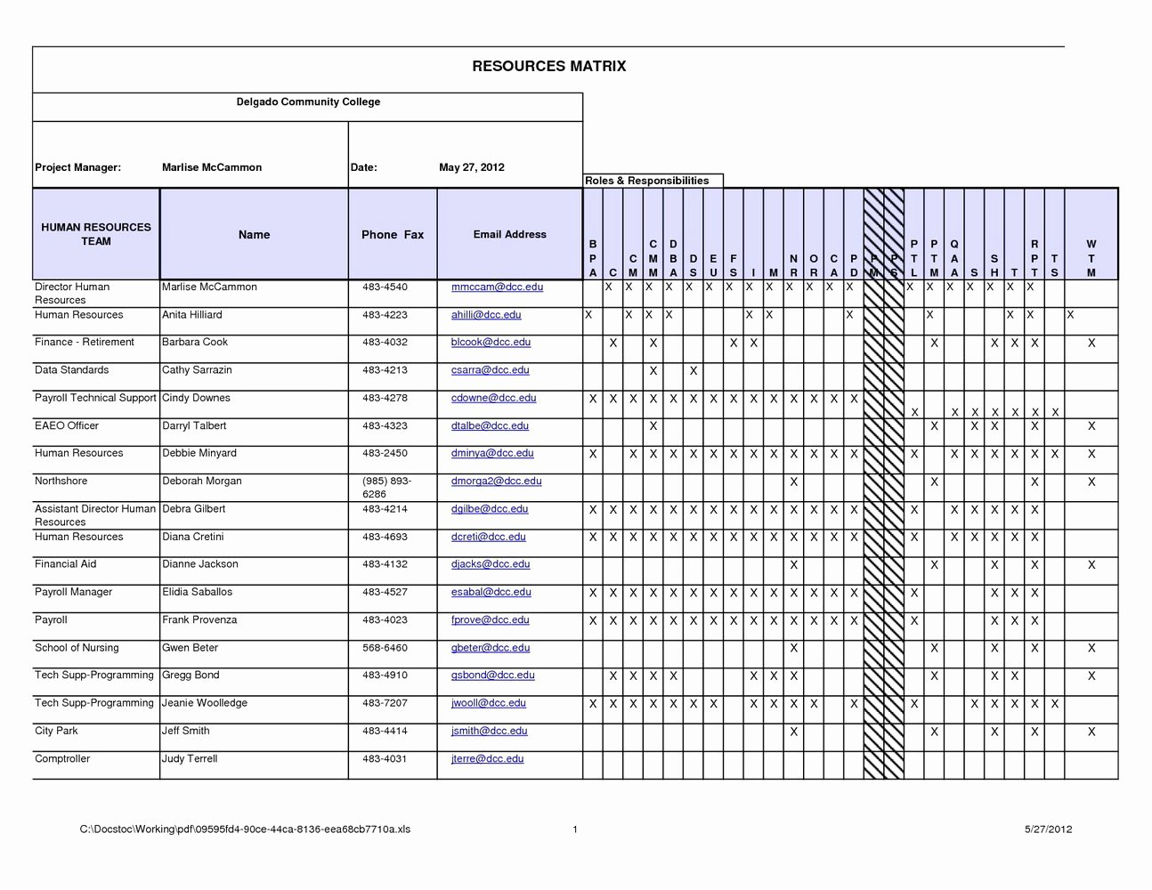 Employee Cross Training Template Unique Employee Training Schedule Template Excel