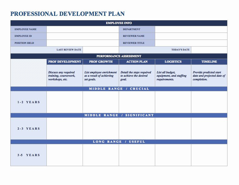 Employee Development Plan Template Lovely Free Employee Performance Review Templates Smartsheet