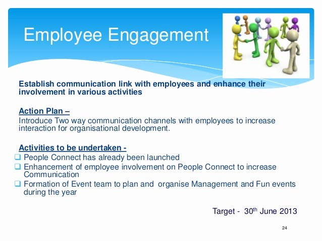 Employee Engagement Action Plan Template Beautiful Annual Business Plan Hr Template Play This In Slide Show
