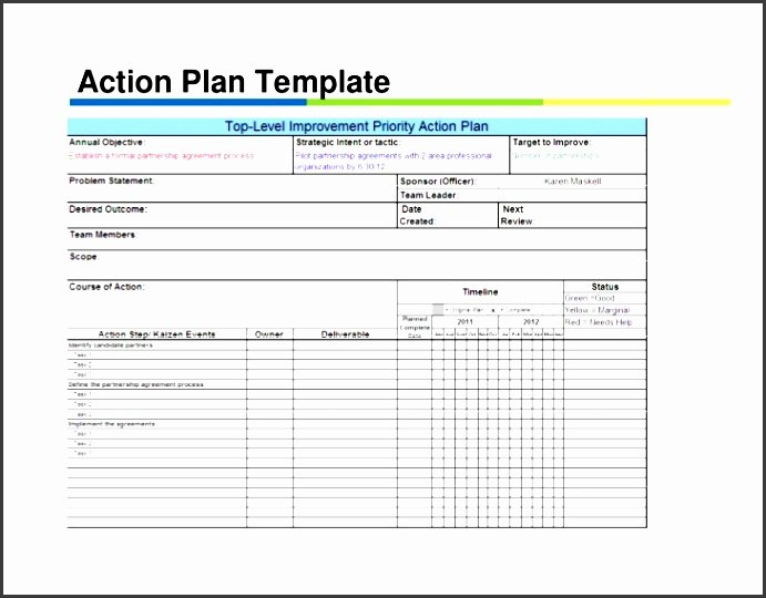 Employee Engagement Action Plan Template Elegant 5 Action Plan for Employees Sampletemplatess