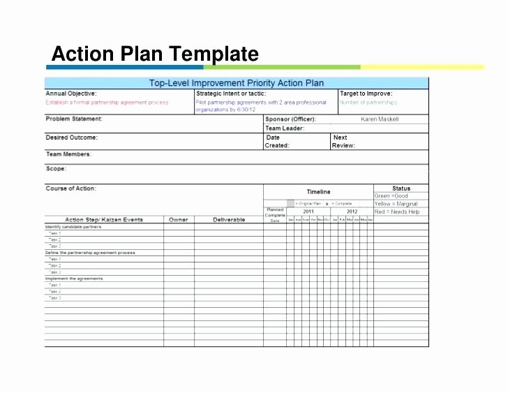 employee development plans templates engagement action plan example