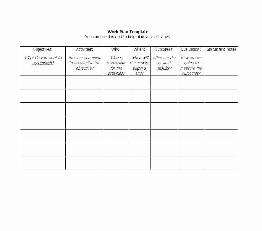 Employee Engagement Action Plan Template Elegant Employee Performance Improvement Plan Worksheet