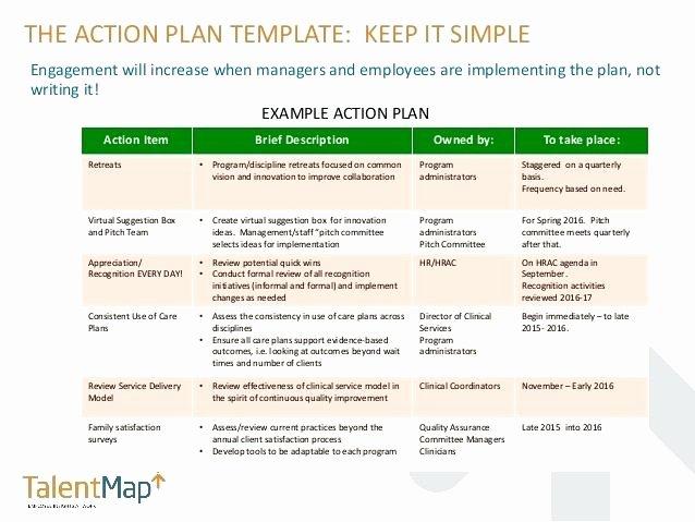 Employee Engagement Action Plan Template Elegant Sample Career Development Plan Template Action Employee