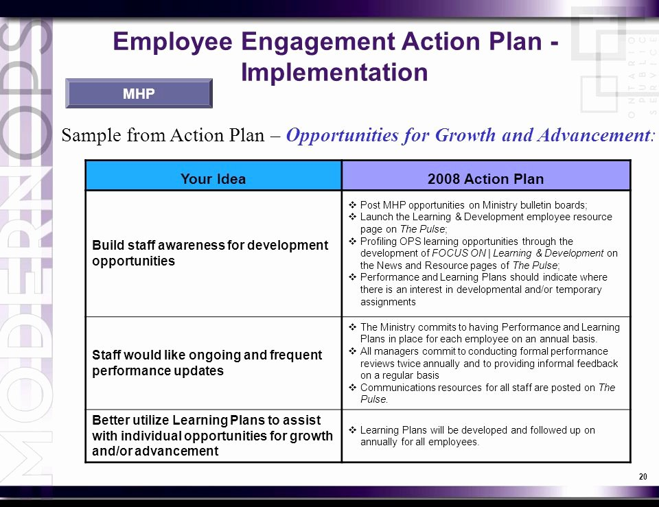 Employee Engagement Action Plan Template Inspirational Overview Overview Of Employee Engagement Concepts and