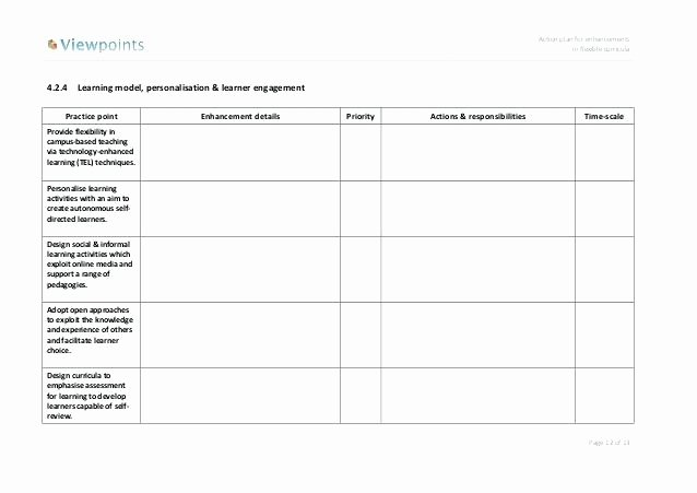 Employee Engagement Action Plan Template New Employee Engagement Survey Action Plan Sample Template