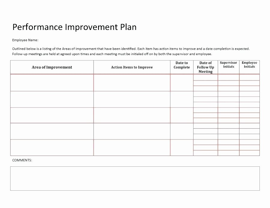 Employee Engagement Action Plan Template Unique Work Improvement Plan Template Employees Stunning