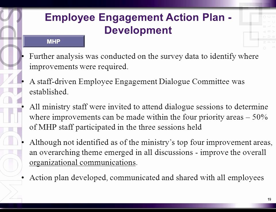 Employee Engagement Action Planning Template Awesome Overview Overview Of Employee Engagement Concepts and