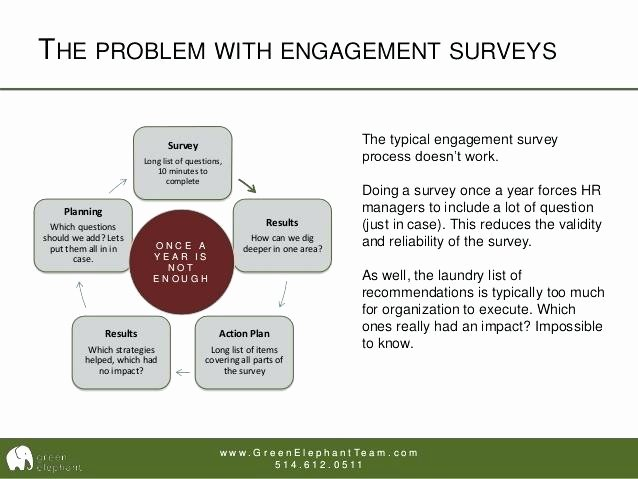 Employee Engagement Action Planning Template Beautiful Employee Engagement Survey Action Plan Example
