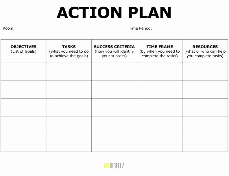 Employee Engagement Action Planning Template New Employee Action Plan Template for Engagement Example