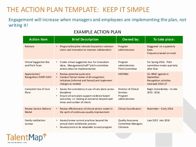 Employee Engagement Action Planning Template Unique after the Employee Engagement Survey now What Best