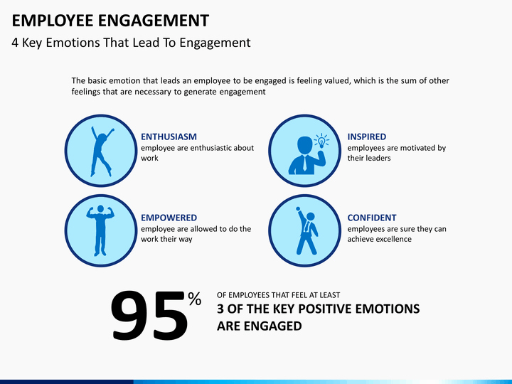 Employee Engagement Plan Template Elegant Employee Engagement Powerpoint Template