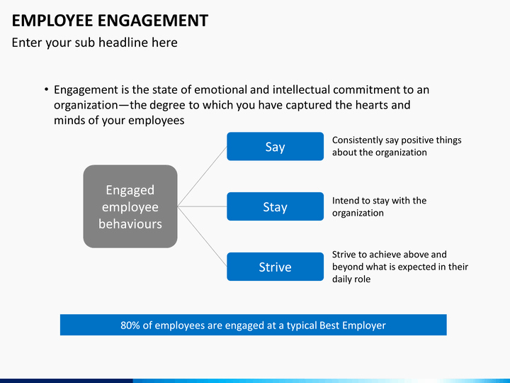 Employee Engagement Plan Template Lovely Employee Engagement Powerpoint Template