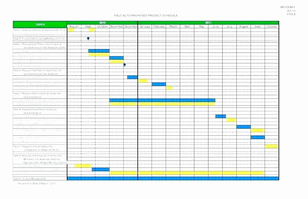Employee Lunch Schedule Template Lovely Weekly Employee Template Lunch Break Schedule – Chaseevents