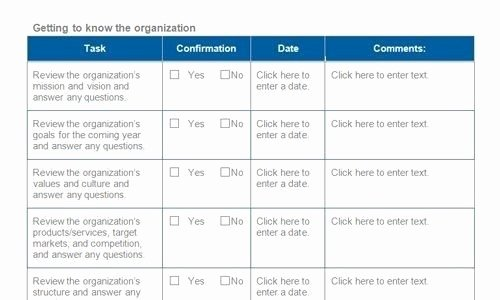 Employee Onboarding Checklist Template Luxury Boarding Process Template Templates Collections