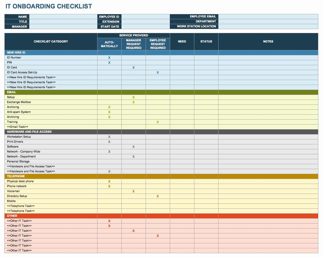 Employee Onboarding Checklist Template Luxury Free Boarding Checklists and Templates