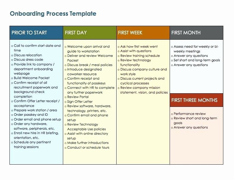 Employee Onboarding Checklist Template New It Boarding Template New Employee Plan Template