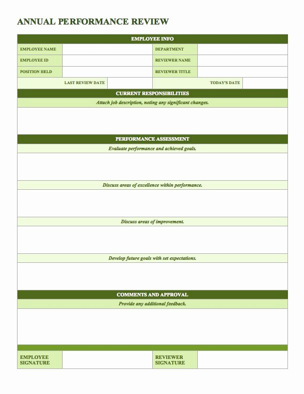 Employee Performance Evaluation Template Unique Free Employee Performance Review Templates Smartsheet