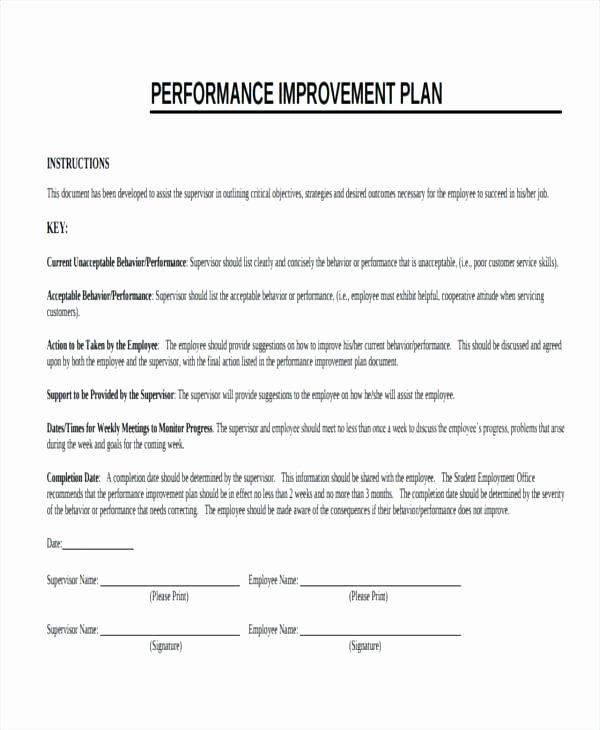 Employee Performance Improvement Plan Template Awesome Performance Improvement Plan Template Action Example