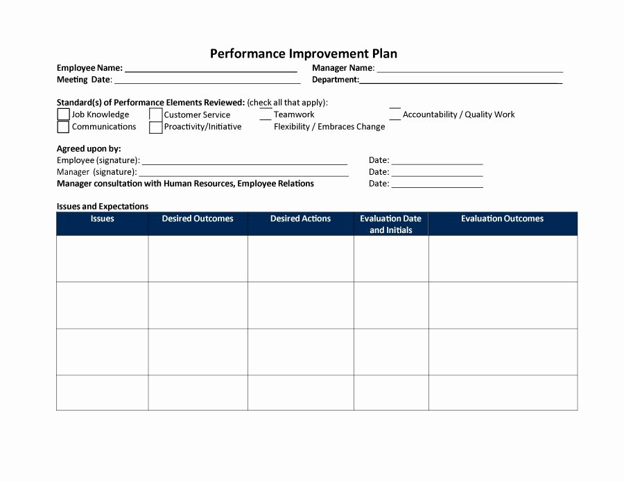 Employee Performance Improvement Plan Template Best Of 40 Performance Improvement Plan Templates & Examples