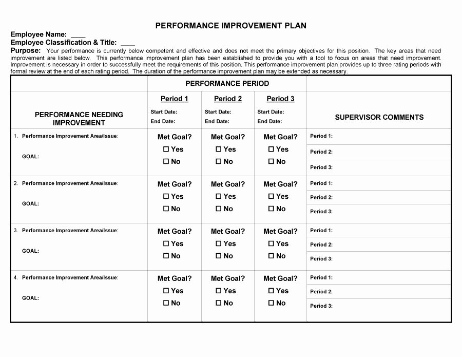 Employee Performance Improvement Plan Template Fresh 40 Performance Improvement Plan Templates & Examples