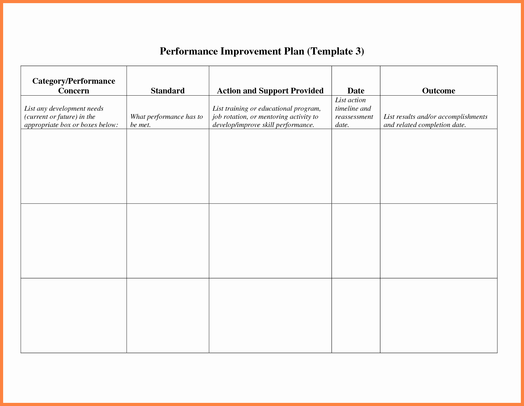 Employee Performance Improvement Plan Template Fresh Action Plan Sample Template Mughals