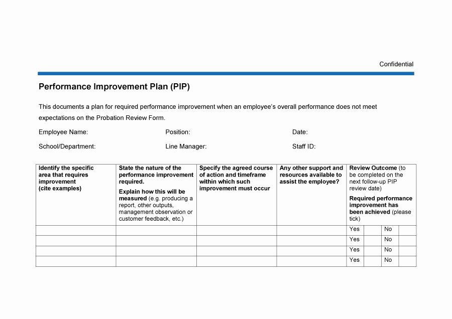 Employee Performance Improvement Plan Template Luxury 40 Performance Improvement Plan Templates & Examples
