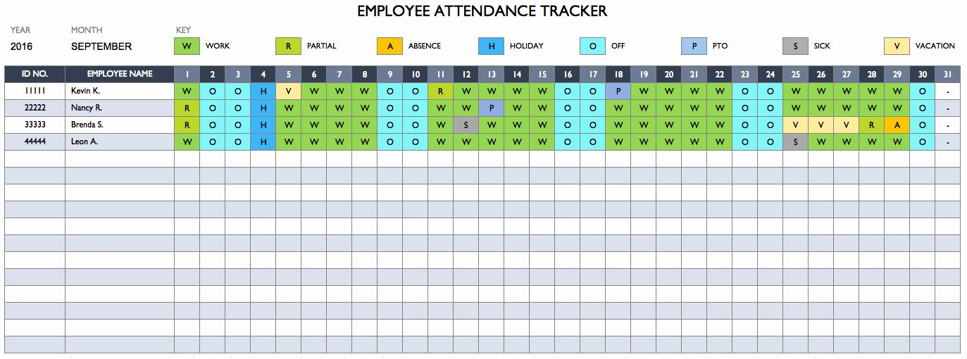 Employee Performance Review Template Excel Best Of Free Employee Performance Review Templates Smartsheet