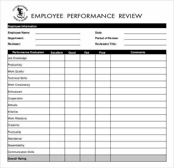 Employee Performance Review Template Excel Inspirational 13 Employees Write Up Templates – Free Sample Example