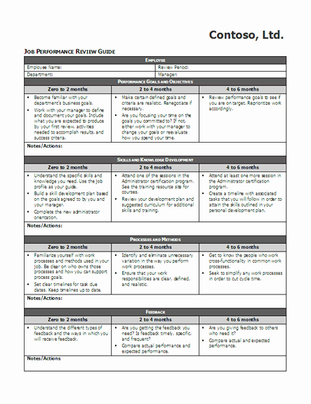 Employee Performance Review Template Word Lovely Job Performance Review Template