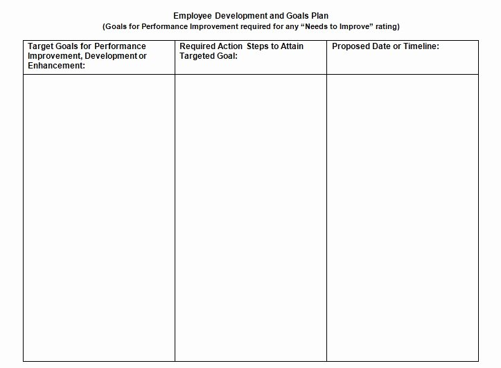 Employee Performance Review Template Word Luxury Simple Employee Performance Review Template Excel and Word