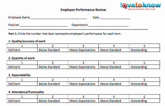 Employee Performance Review Template Word Unique 70 Free Employee Performance Review Templates Word Pdf