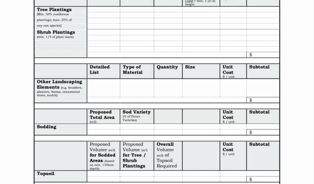 Employee Performance Scorecard Template Excel Awesome Employee Balanced Scorecard Example Excel Template Free