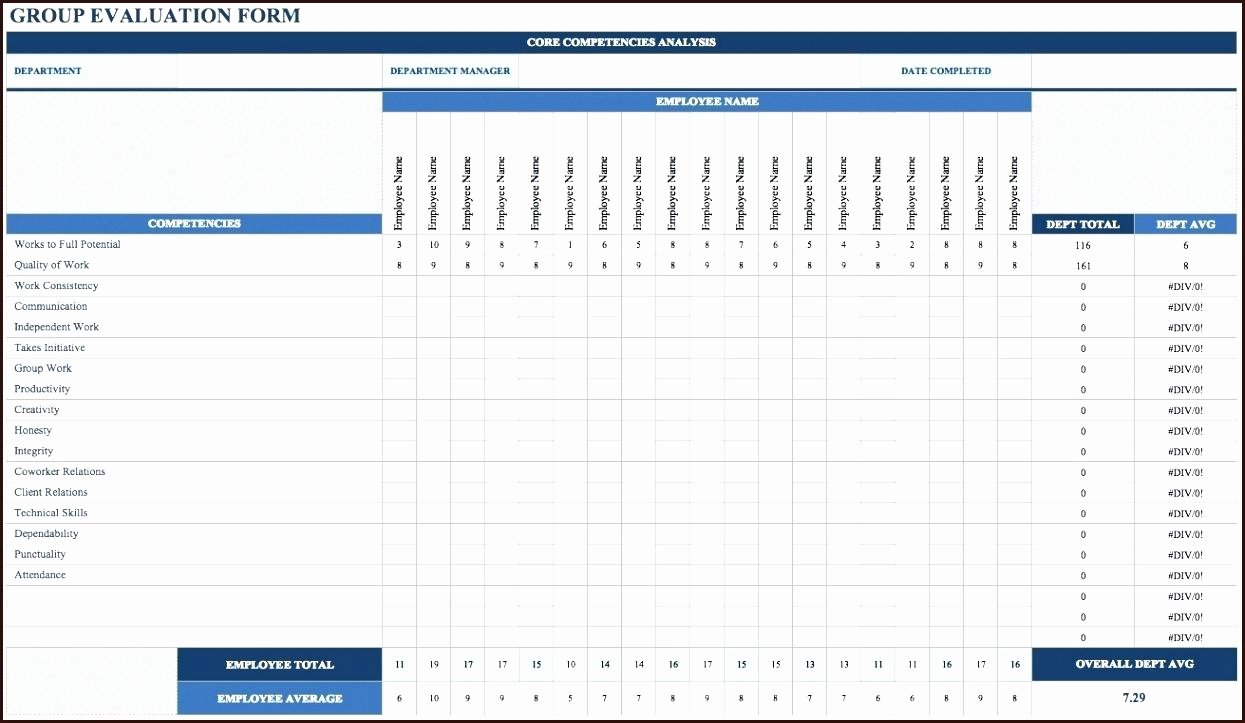 Employee Performance Scorecard Template Excel Awesome Employee Performance Review Template