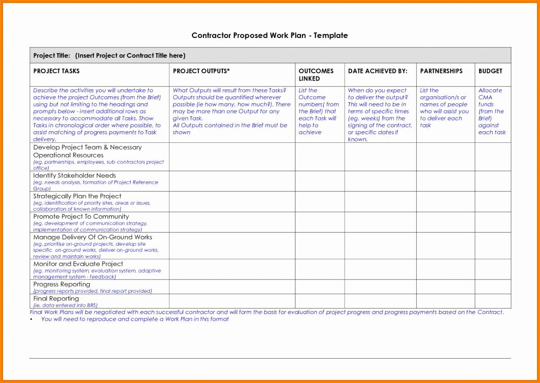 Employee Performance Scorecard Template Excel Beautiful Employee Performance Scorecard Template Excel and Delivery